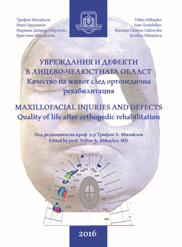 Maxillofacial Injuries And Defects : Quality of life after orthopedic rehabilitation